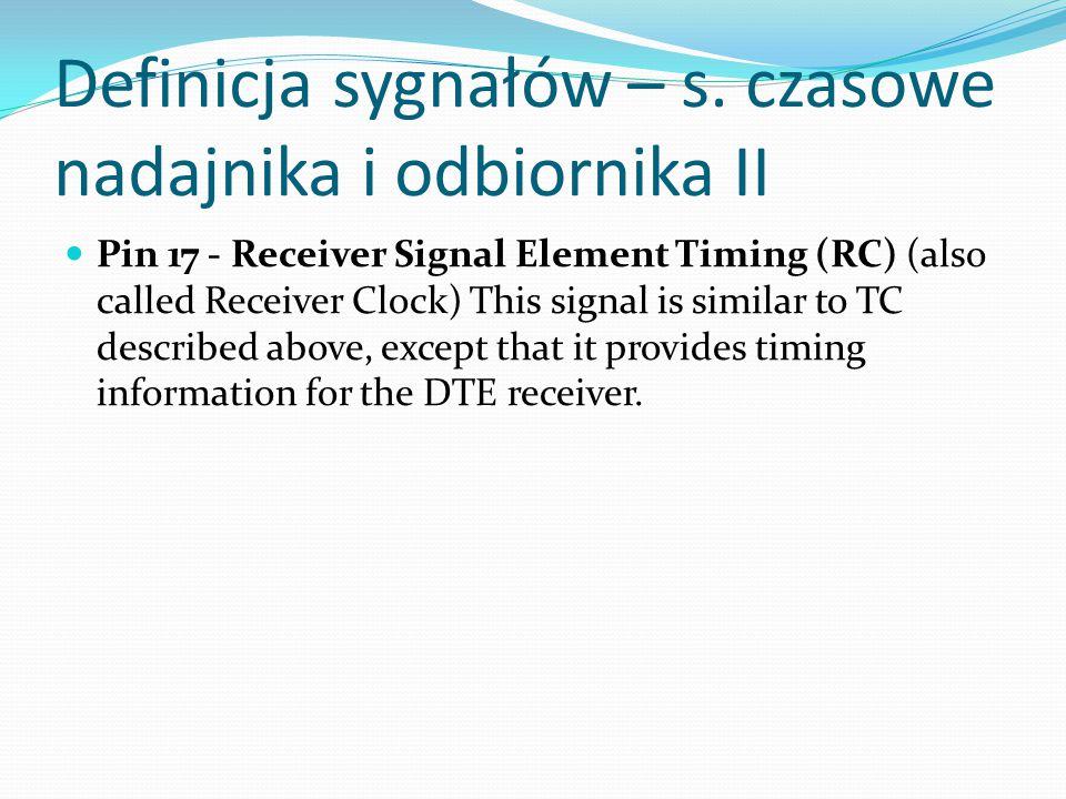 Definicja sygnałów – s. czasowe nadajnika i odbiornika II