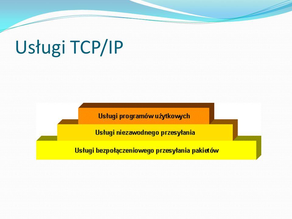 Usługi TCP/IP