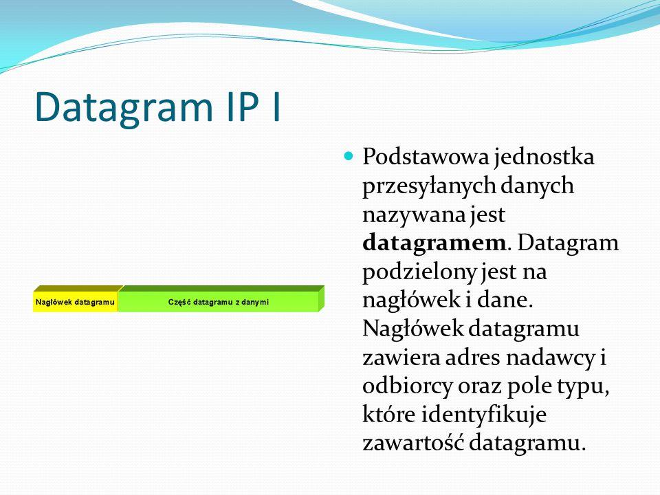Datagram IP I