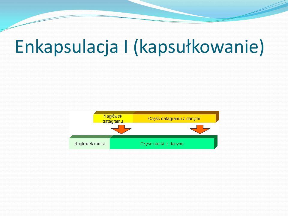 Enkapsulacja I (kapsułkowanie)