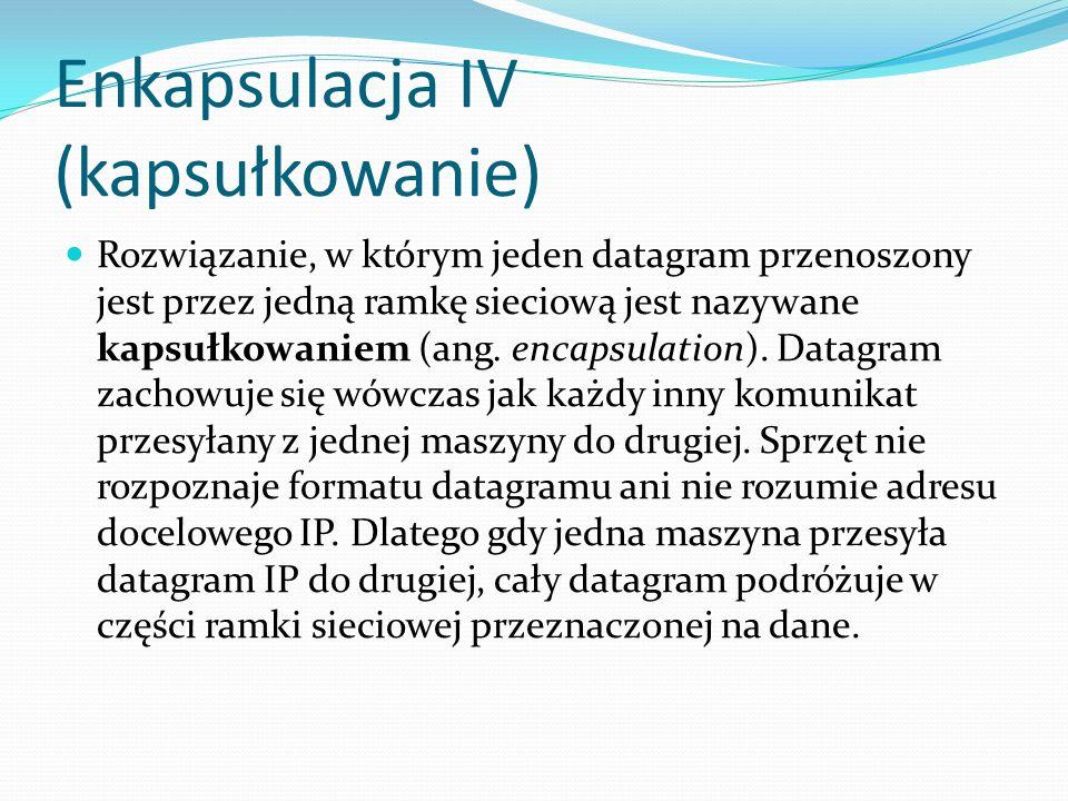 Enkapsulacja IV (kapsułkowanie)