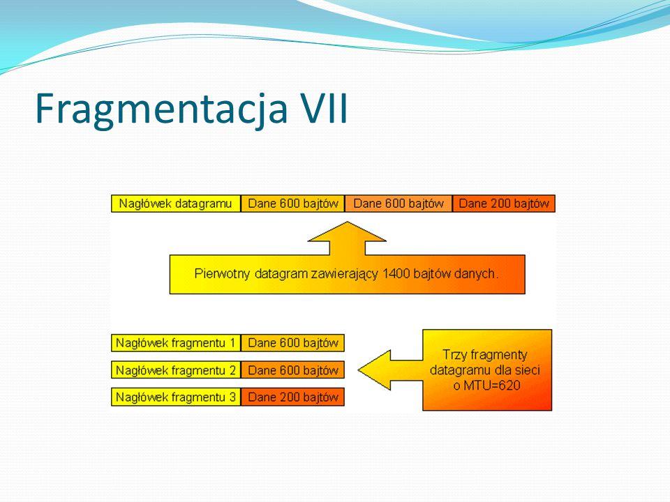 Fragmentacja VII
