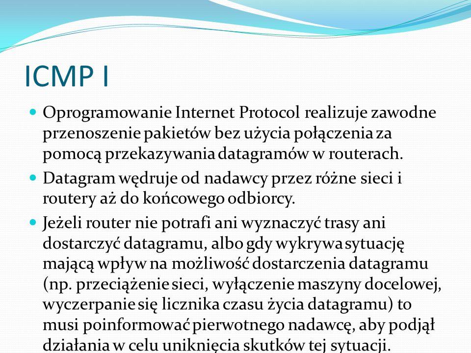 ICMP I Oprogramowanie Internet Protocol realizuje zawodne przenoszenie pakietów bez użycia połączenia za pomocą przekazywania datagramów w routerach.