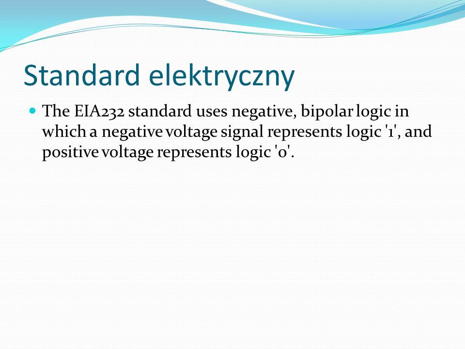 Standard elektryczny