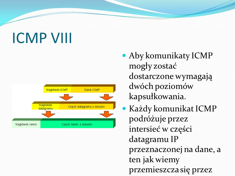 ICMP VIII Aby komunikaty ICMP mogły zostać dostarczone wymagają dwóch poziomów kapsułkowania.