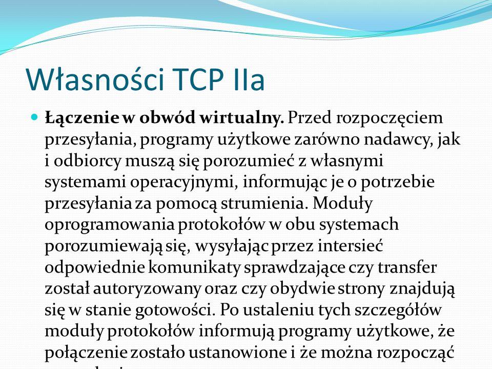 Własności TCP IIa