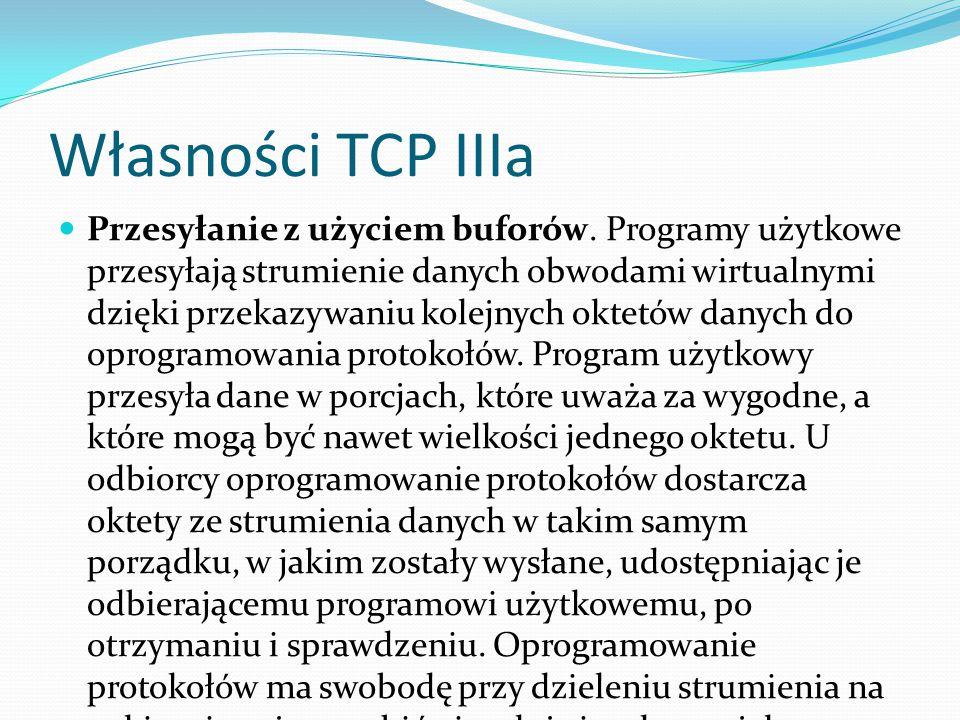 Własności TCP IIIa