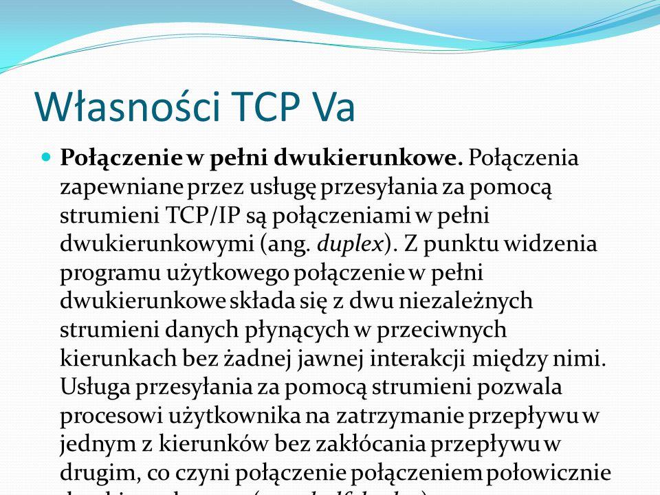 Własności TCP Va