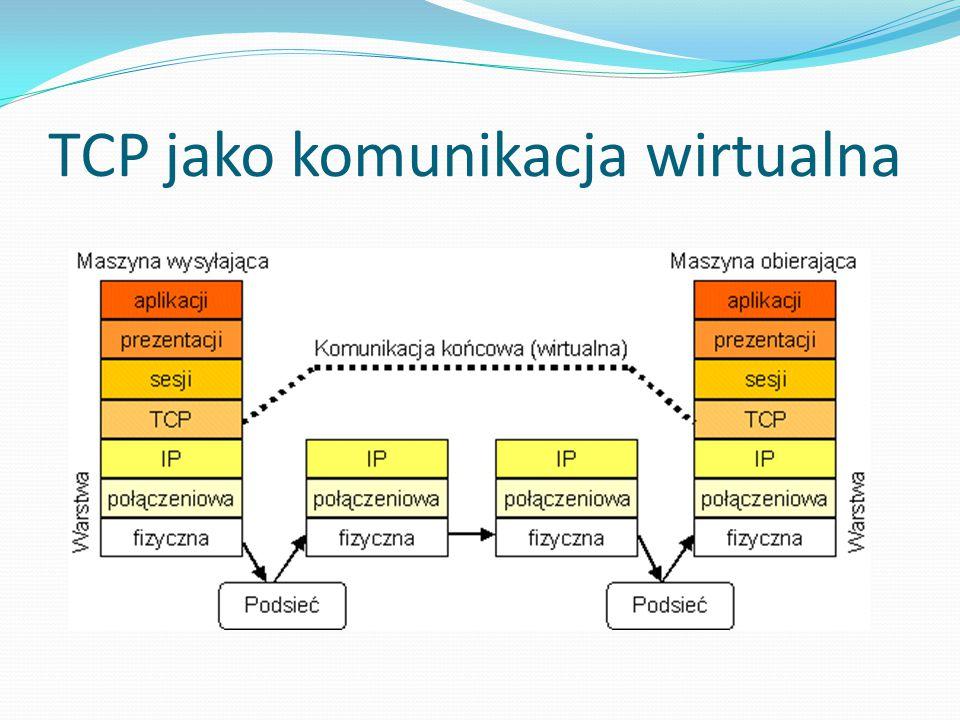TCP jako komunikacja wirtualna