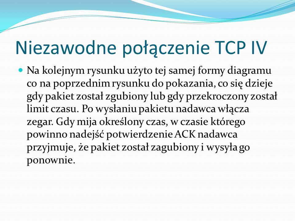 Niezawodne połączenie TCP IV