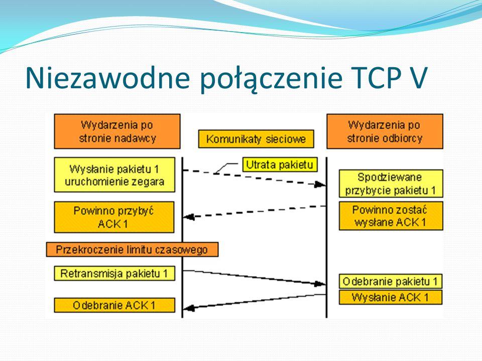 Niezawodne połączenie TCP V