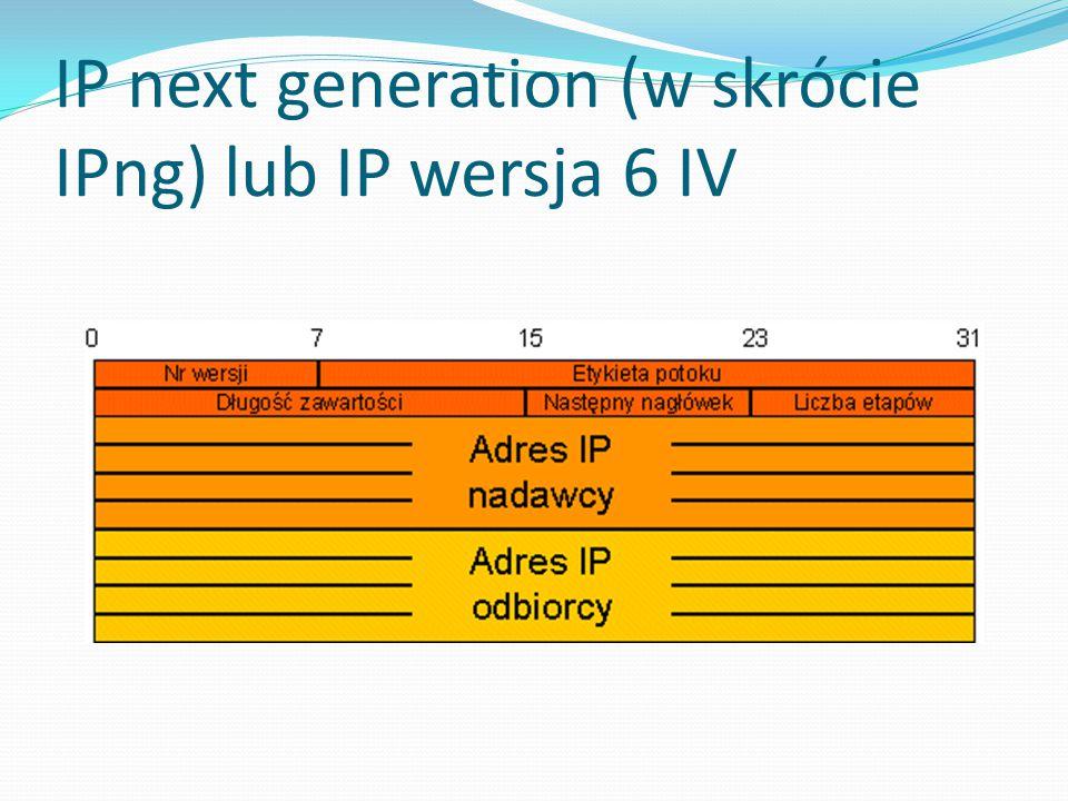 IP next generation (w skrócie IPng) lub IP wersja 6 IV