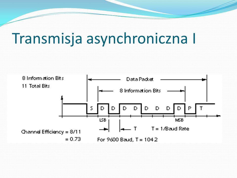 Transmisja asynchroniczna I