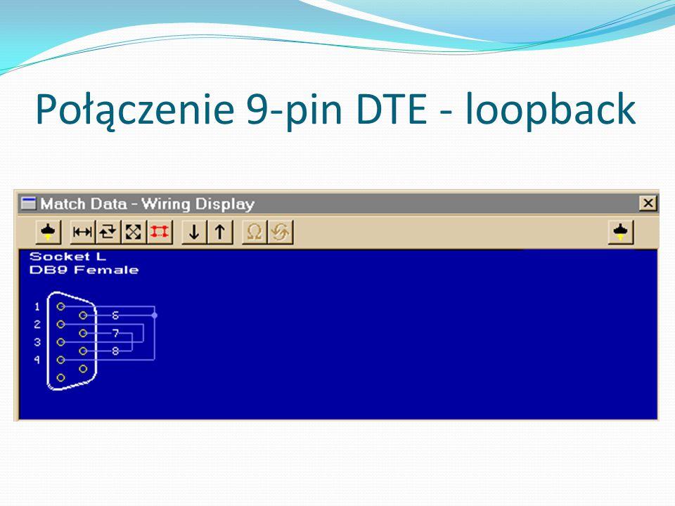 Połączenie 9-pin DTE - loopback