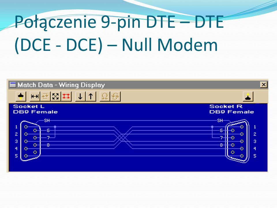 Połączenie 9-pin DTE – DTE (DCE - DCE) – Null Modem