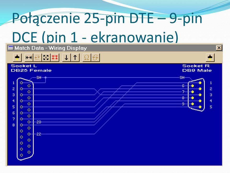 Połączenie 25-pin DTE – 9-pin DCE (pin 1 - ekranowanie)