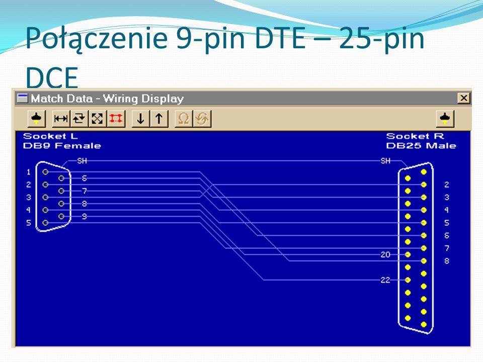 Połączenie 9-pin DTE – 25-pin DCE
