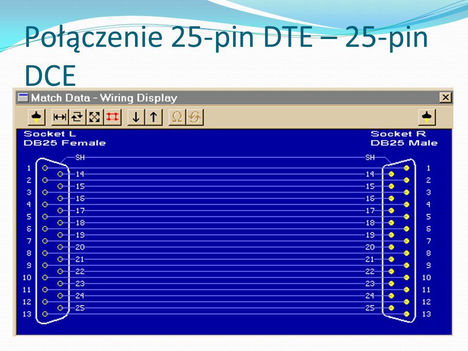 Połączenie 25-pin DTE – 25-pin DCE