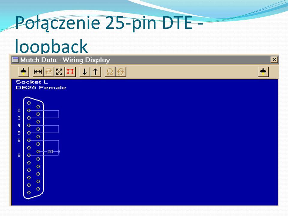 Połączenie 25-pin DTE - loopback