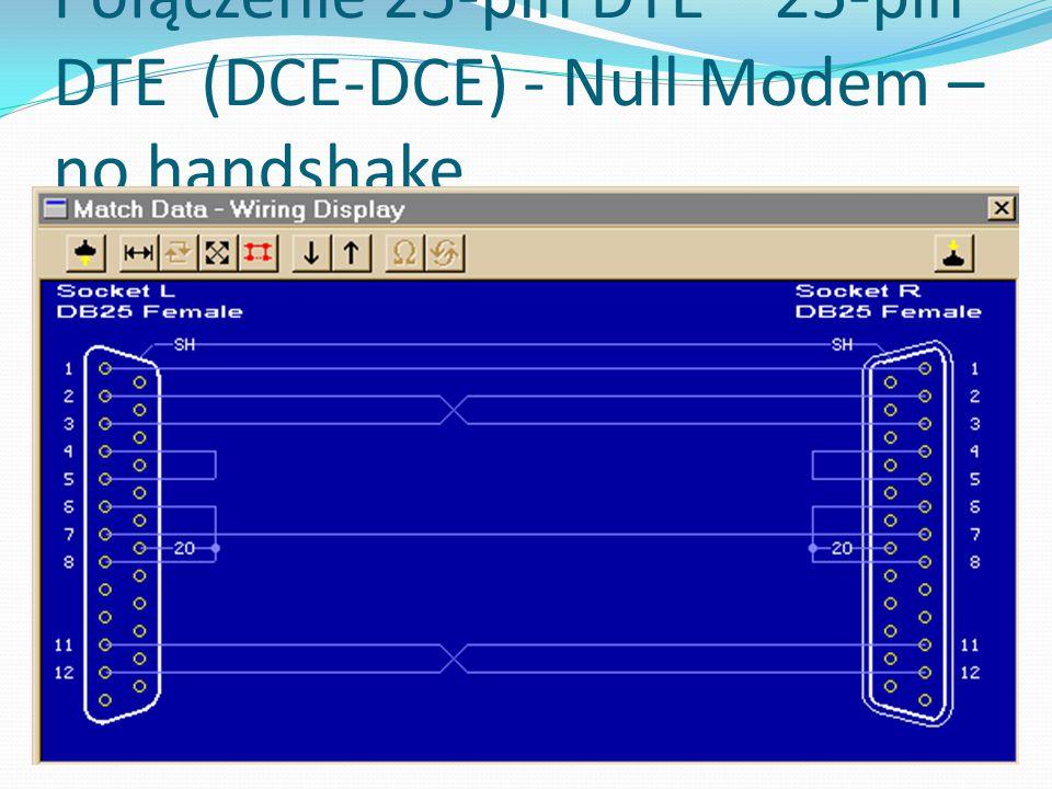 Połączenie 25-pin DTE – 25-pin DTE (DCE-DCE) - Null Modem – no handshake