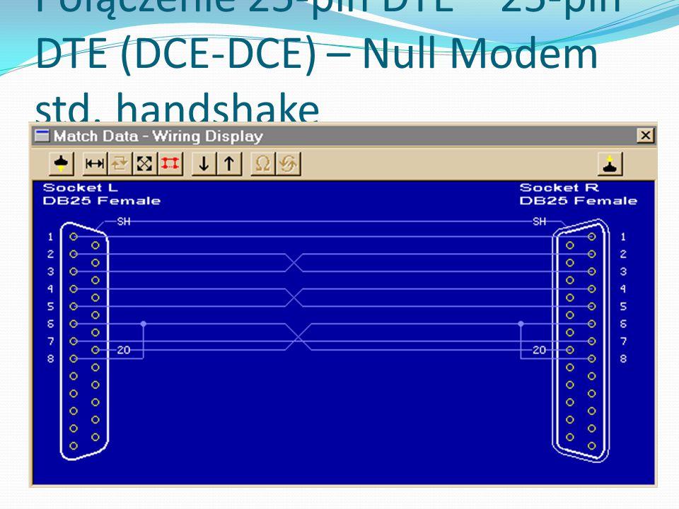 Połączenie 25-pin DTE – 25-pin DTE (DCE-DCE) – Null Modem std