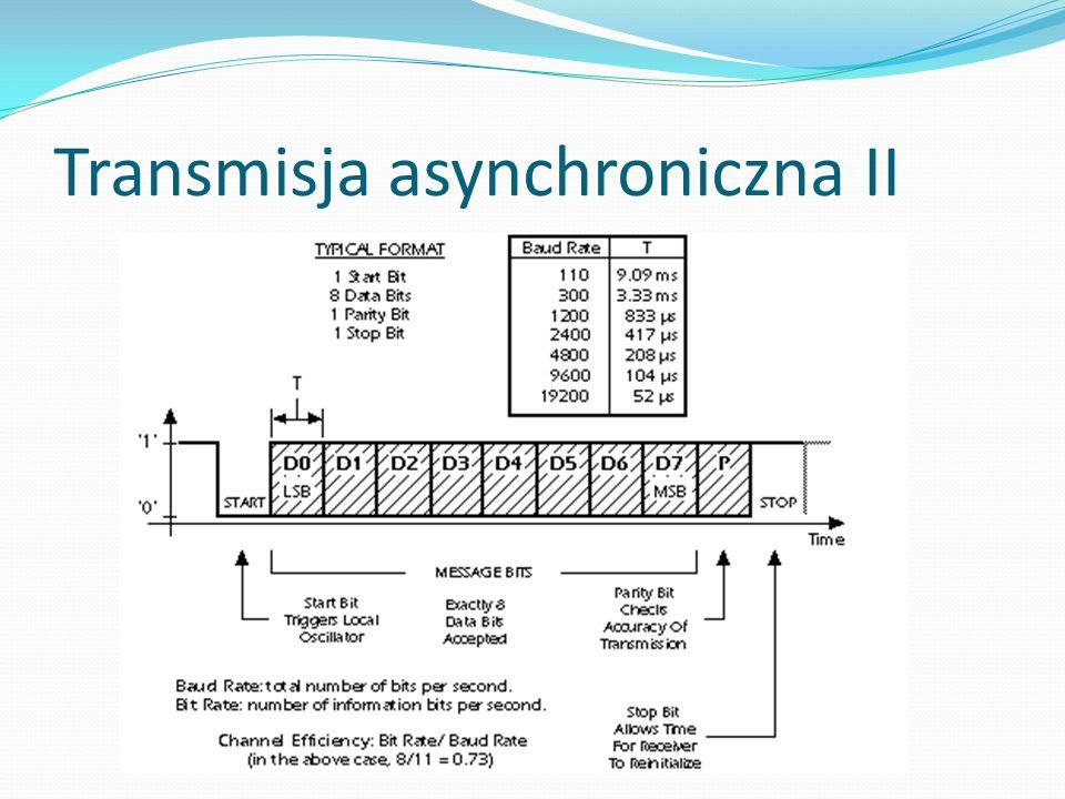 Transmisja asynchroniczna II