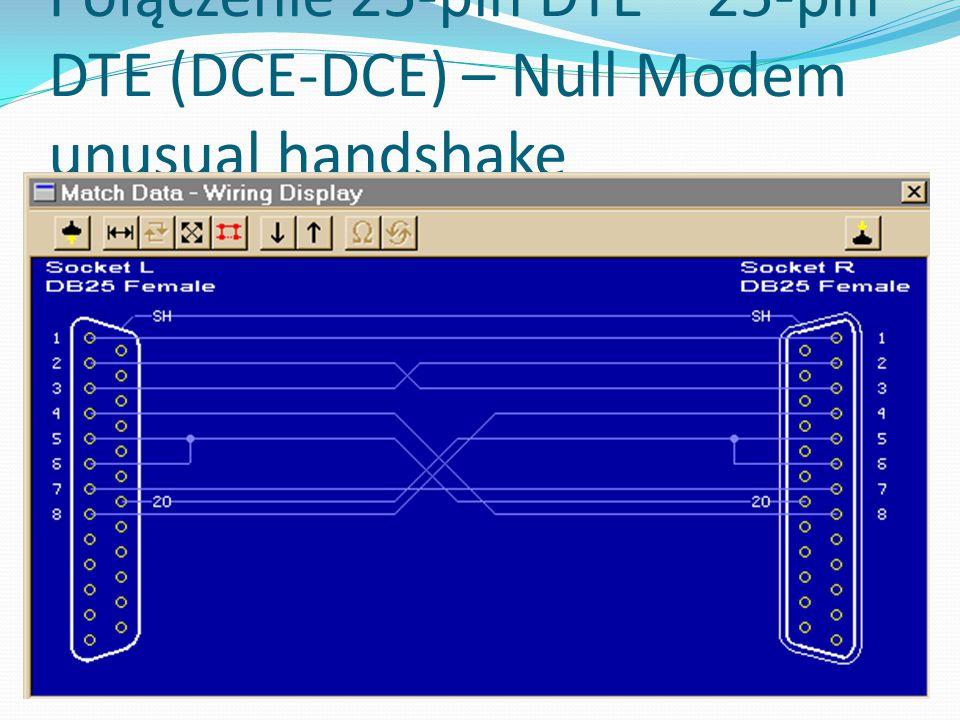 Połączenie 25-pin DTE – 25-pin DTE (DCE-DCE) – Null Modem unusual handshake
