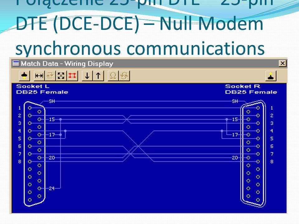 Połączenie 25-pin DTE – 25-pin DTE (DCE-DCE) – Null Modem synchronous communications