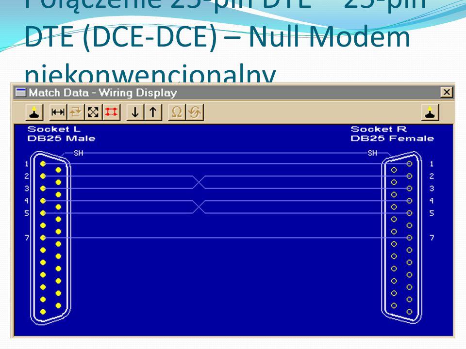 Połączenie 25-pin DTE – 25-pin DTE (DCE-DCE) – Null Modem niekonwencjonalny