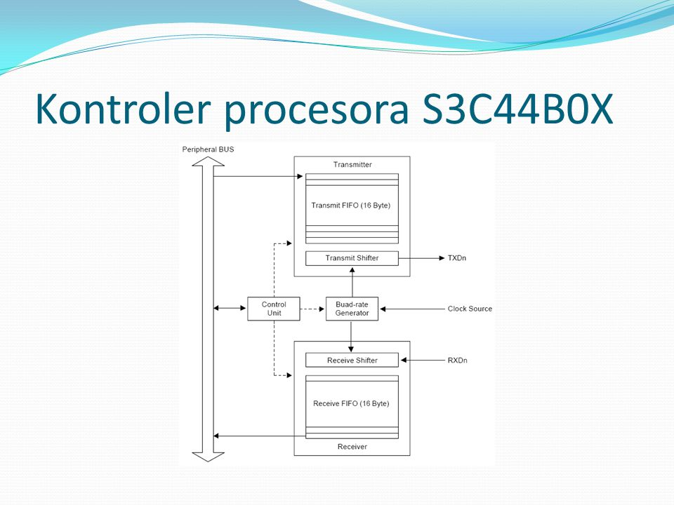 Kontroler procesora S3C44B0X