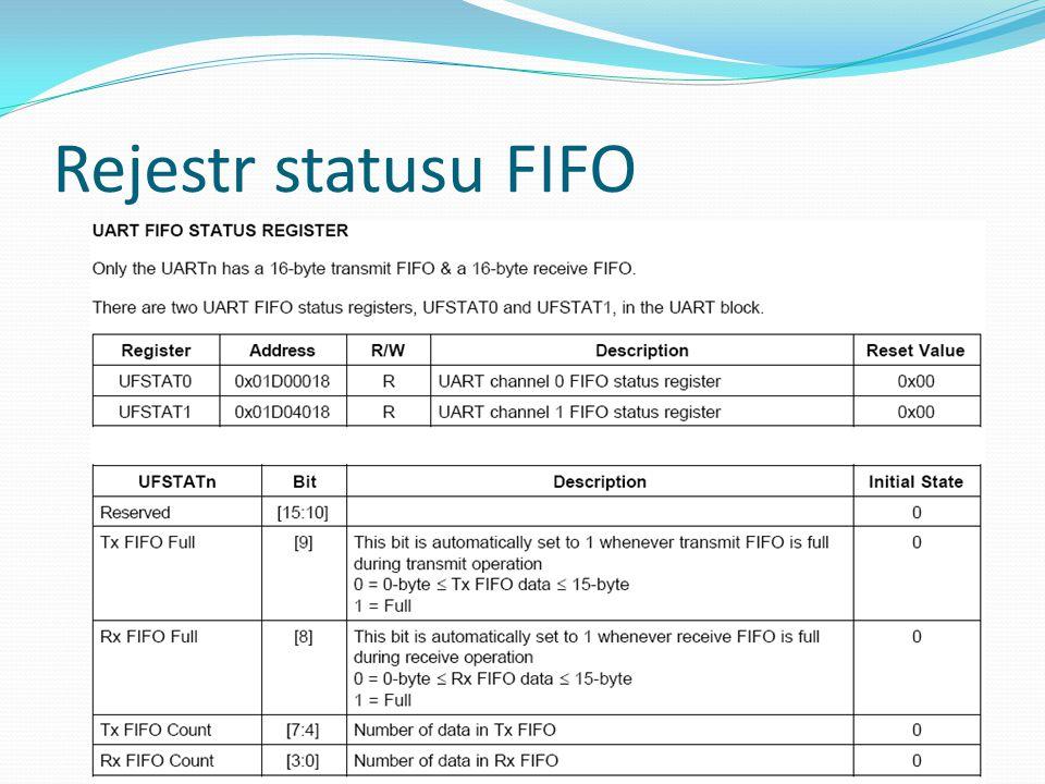 Rejestr statusu FIFO
