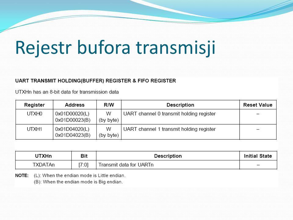 Rejestr bufora transmisji