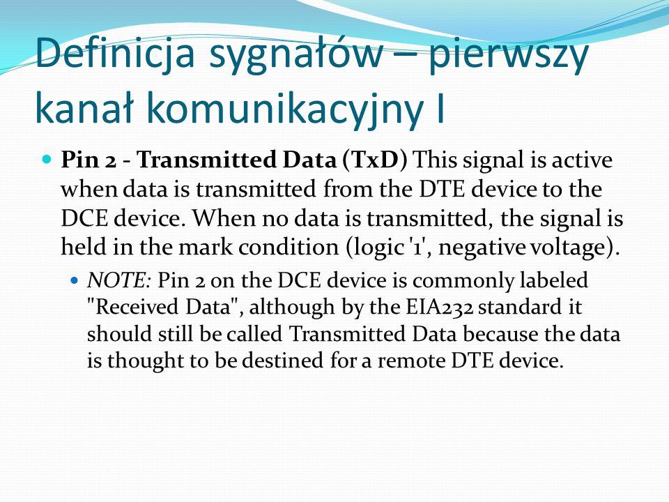 Definicja sygnałów – pierwszy kanał komunikacyjny I