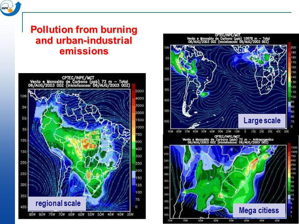 Pollution from burning and urban-industrial emissions