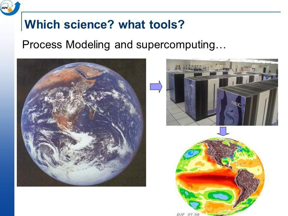 Which science what tools