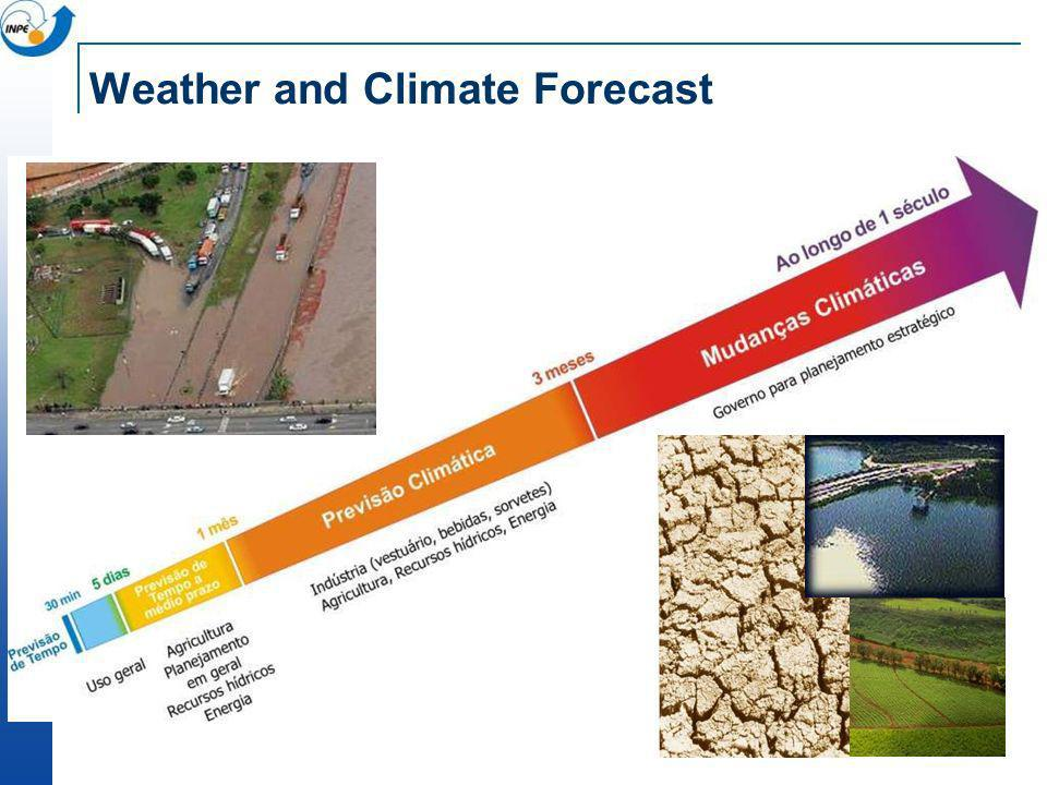 Weather and Climate Forecast