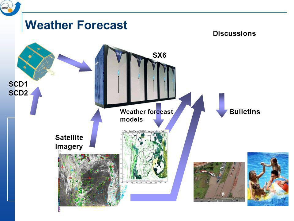 Weather Forecast Discussions SX6 SCD1 SCD2 Bulletins PCD