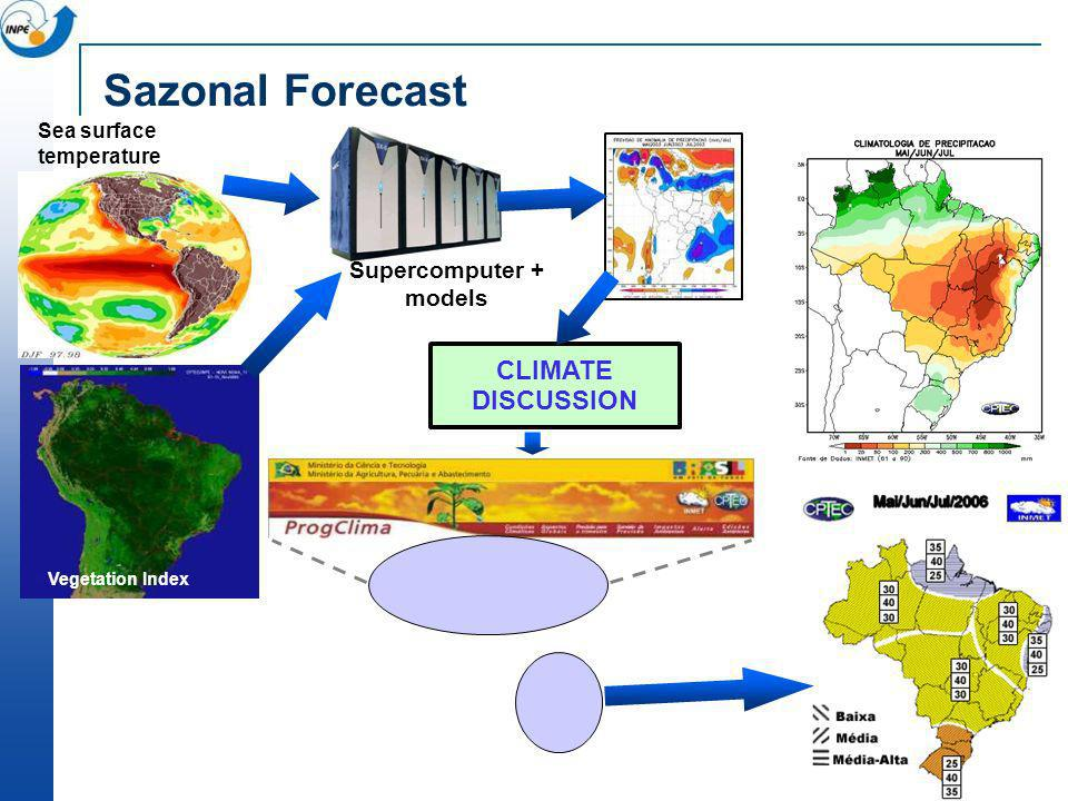 Sazonal Forecast CLIMATE DISCUSSION Supercomputer + models