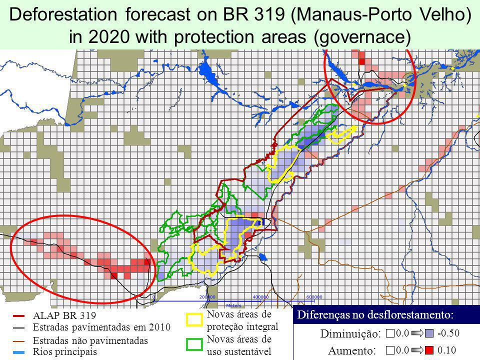 Deforestation forecast on BR 319 (Manaus-Porto Velho) in 2020 with protection areas (governace)