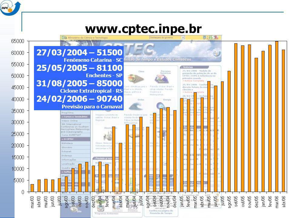 www.cptec.inpe.br 27/03/2004 – 51500 25/05/2005 – 81100