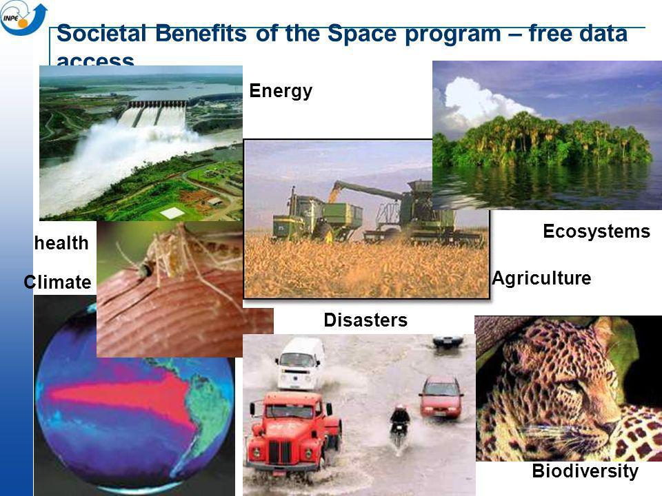 Societal Benefits of the Space program – free data access