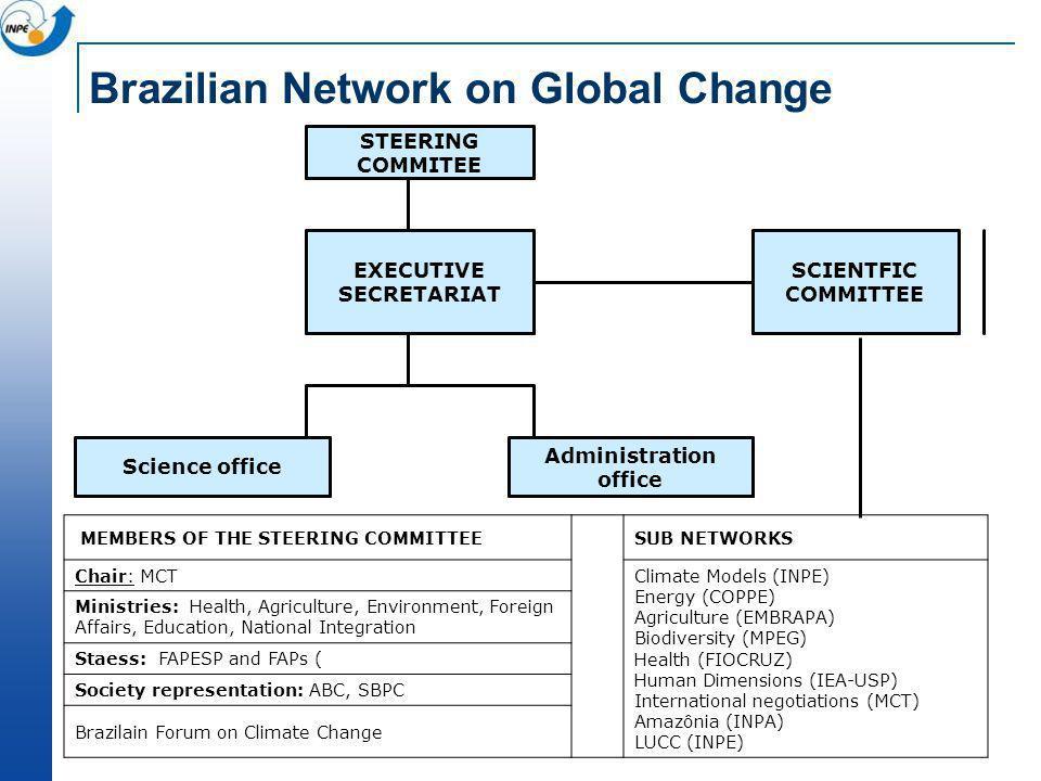 Brazilian Network on Global Change