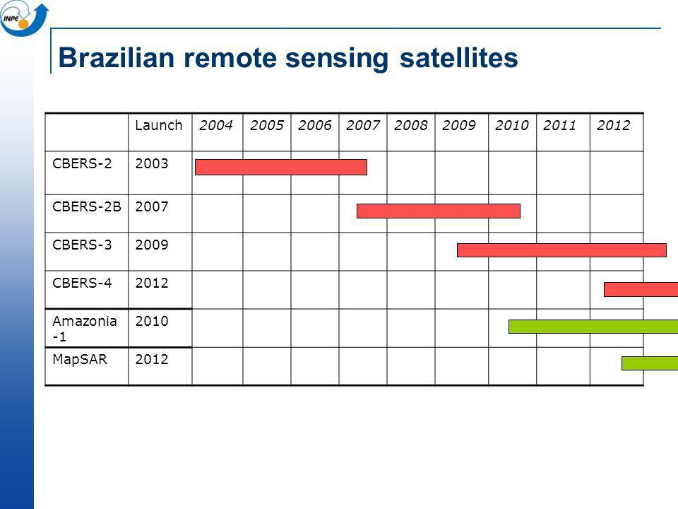 Brazilian remote sensing satellites