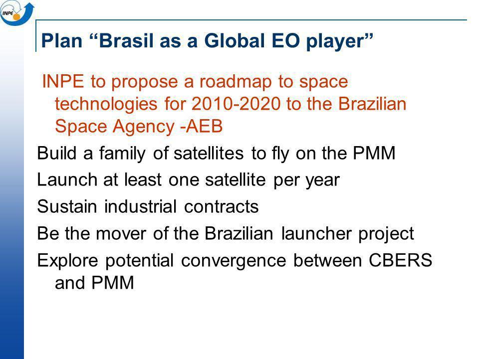 Plan Brasil as a Global EO player