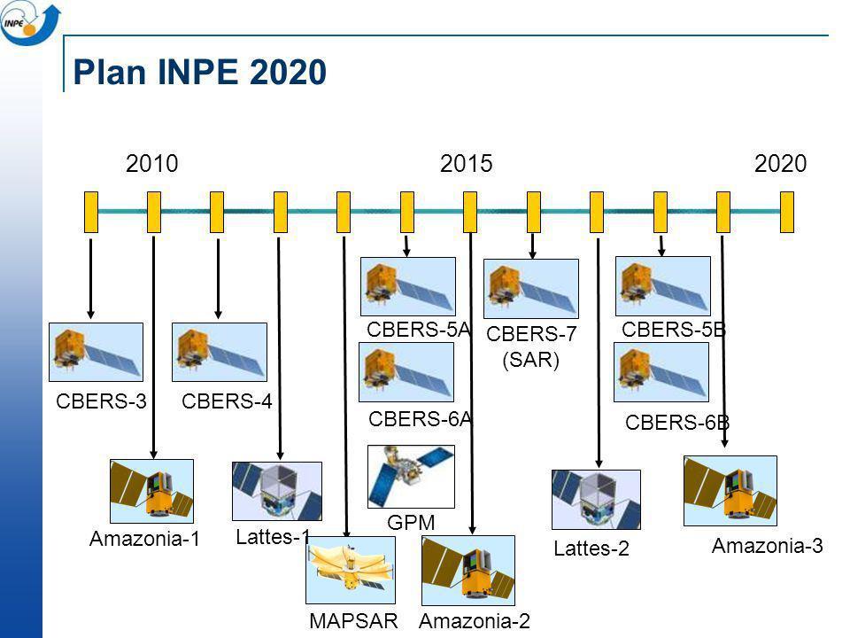 Plan INPE 2020 2010 2015 2020 CBERS-5A CBERS-7 (SAR) CBERS-5B CBERS-3