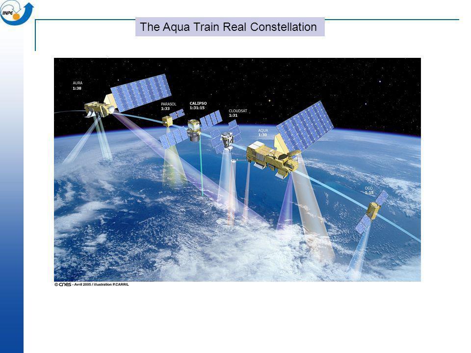 The Aqua Train Real Constellation