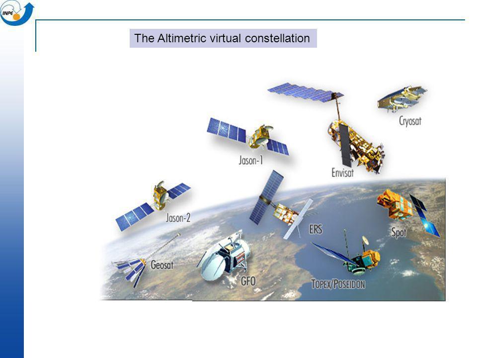 The Altimetric virtual constellation