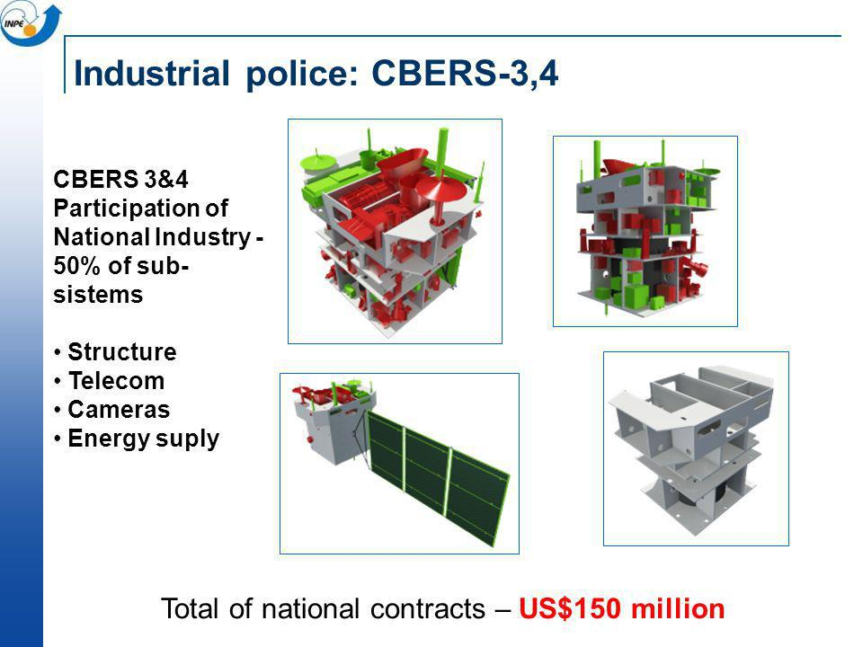 Industrial police: CBERS-3,4