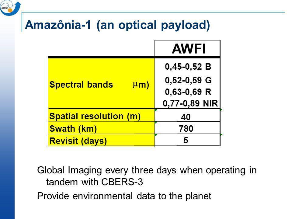 Amazônia-1 (an optical payload)