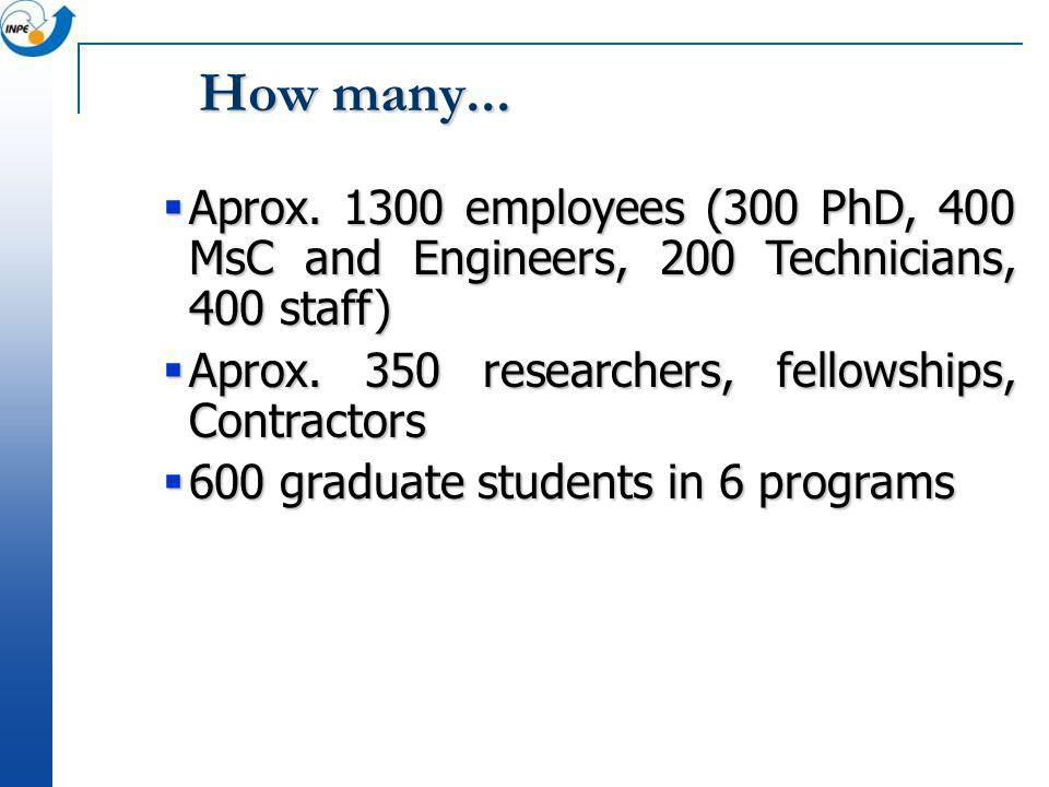 How many... Aprox. 1300 employees (300 PhD, 400 MsC and Engineers, 200 Technicians, 400 staff) Aprox. 350 researchers, fellowships, Contractors.